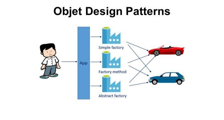 Objet Design Patterns